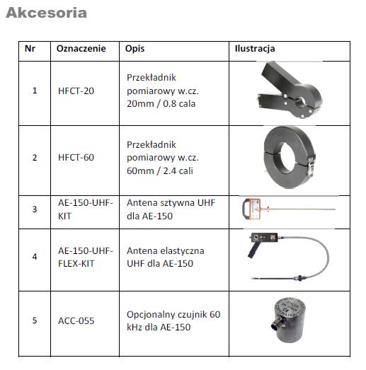opcje dostawy AE 150