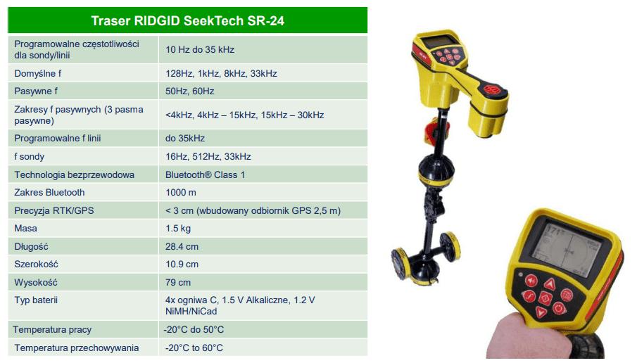Parametry RIDGID SR 24
